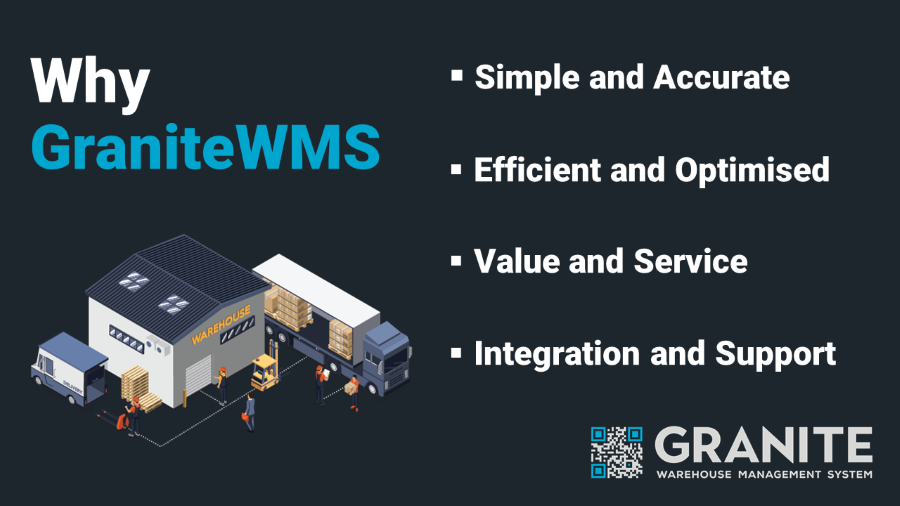 GraniteWMS Warehouse Management